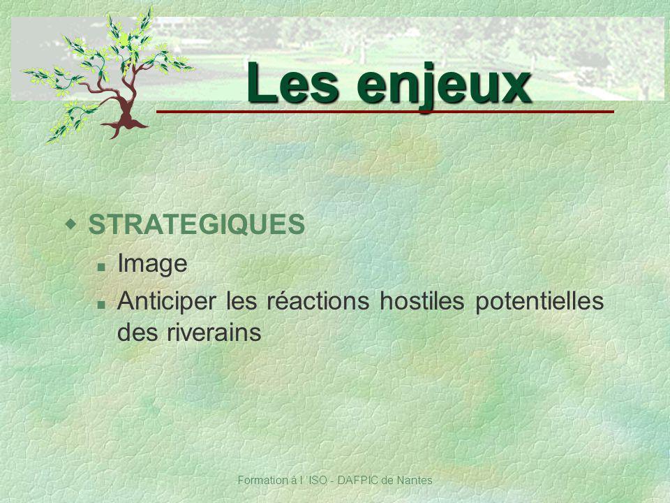 Formation à l ISO - DAFPIC de Nantes wSTRATEGIQUES Image Anticiper les réactions hostiles potentielles des riverains Les enjeux