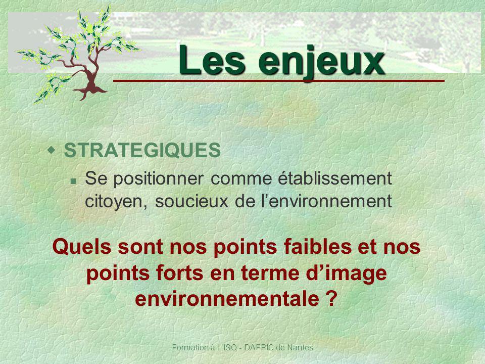 Formation à l ISO - DAFPIC de Nantes wSTRATEGIQUES Se positionner comme établissement citoyen, soucieux de lenvironnement Les enjeux Quels sont nos po