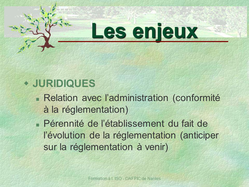 Formation à l ISO - DAFPIC de Nantes wJURIDIQUES Relation avec ladministration (conformité à la réglementation) Pérennité de létablissement du fait de