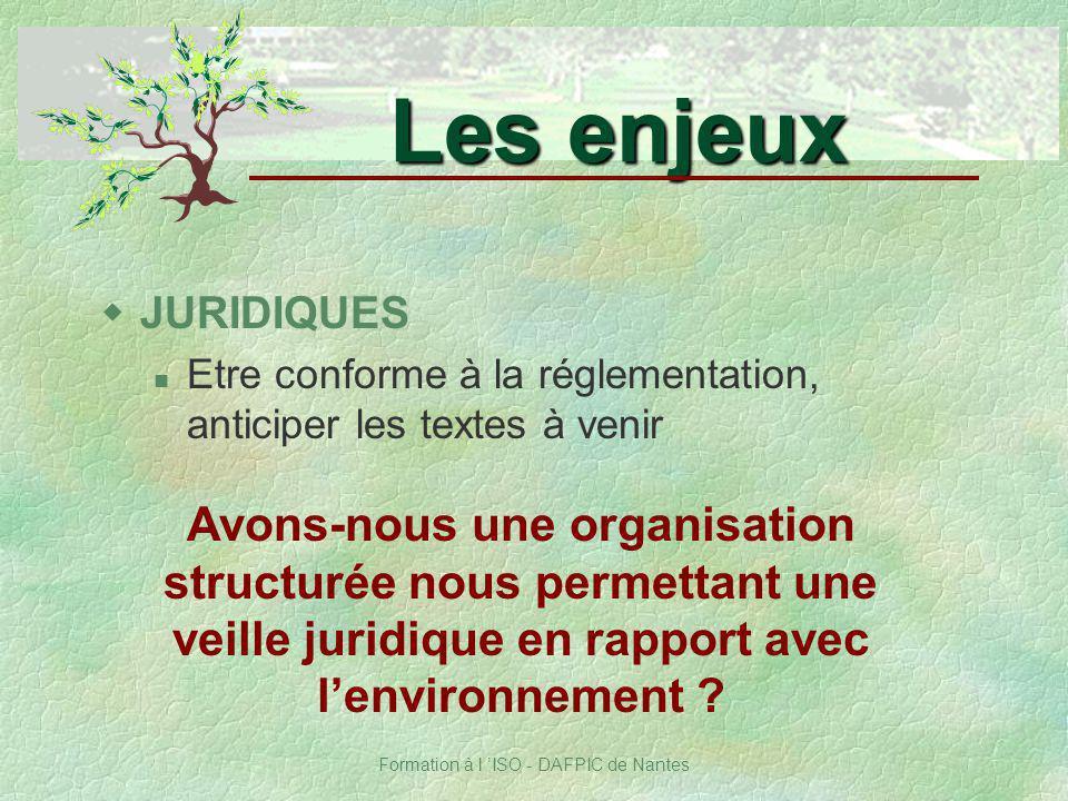 Formation à l ISO - DAFPIC de Nantes wJURIDIQUES Etre conforme à la réglementation, anticiper les textes à venir Les enjeux Avons-nous une organisatio