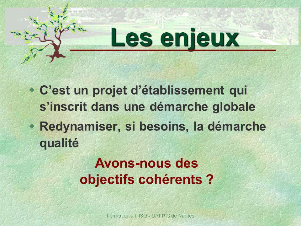 Formation à l ISO - DAFPIC de Nantes wCest un projet détablissement qui sinscrit dans une démarche globale wRedynamiser, si besoins, la démarche quali
