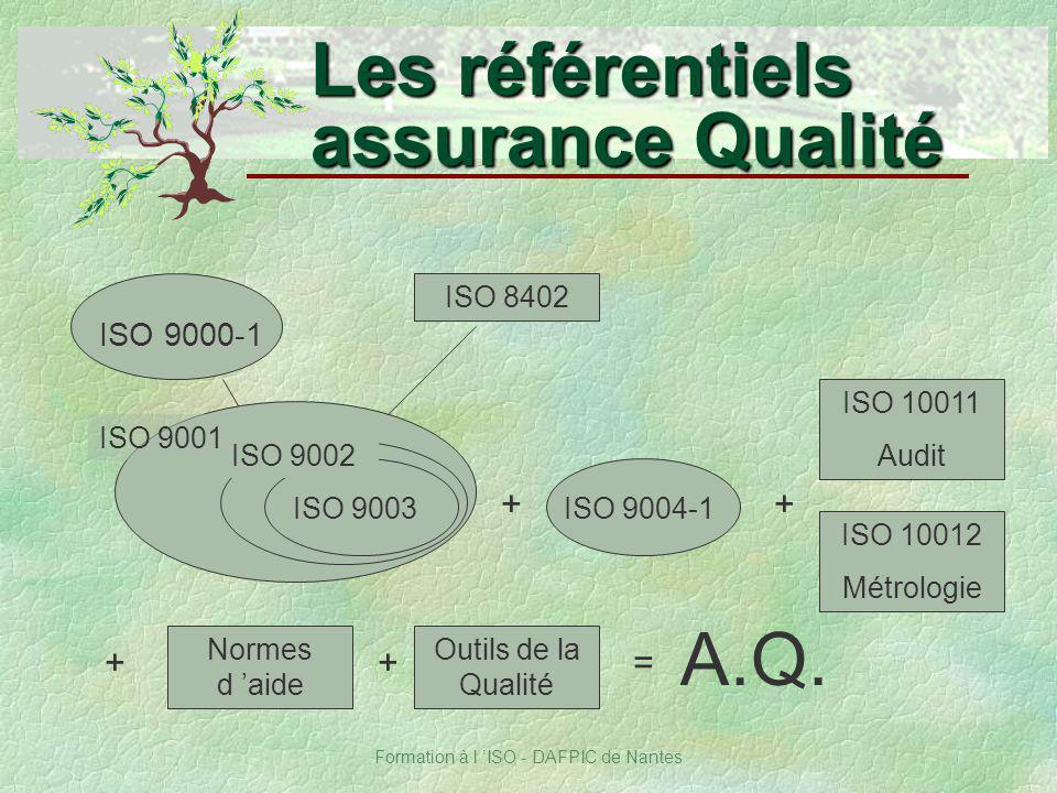 Formation à l ISO - DAFPIC de Nantes Les référentiels assurance Qualité ISO 9000-1 ISO 9004-1 ISO 9001 ISO 9002 ISO 9003 ISO 8402 Normes d aide Outils