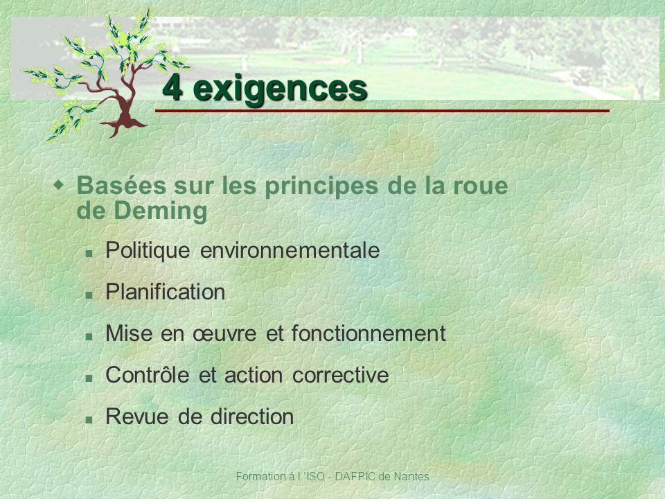 Formation à l ISO - DAFPIC de Nantes 4 exigences wBasées sur les principes de la roue de Deming Politique environnementale Planification Mise en œuvre
