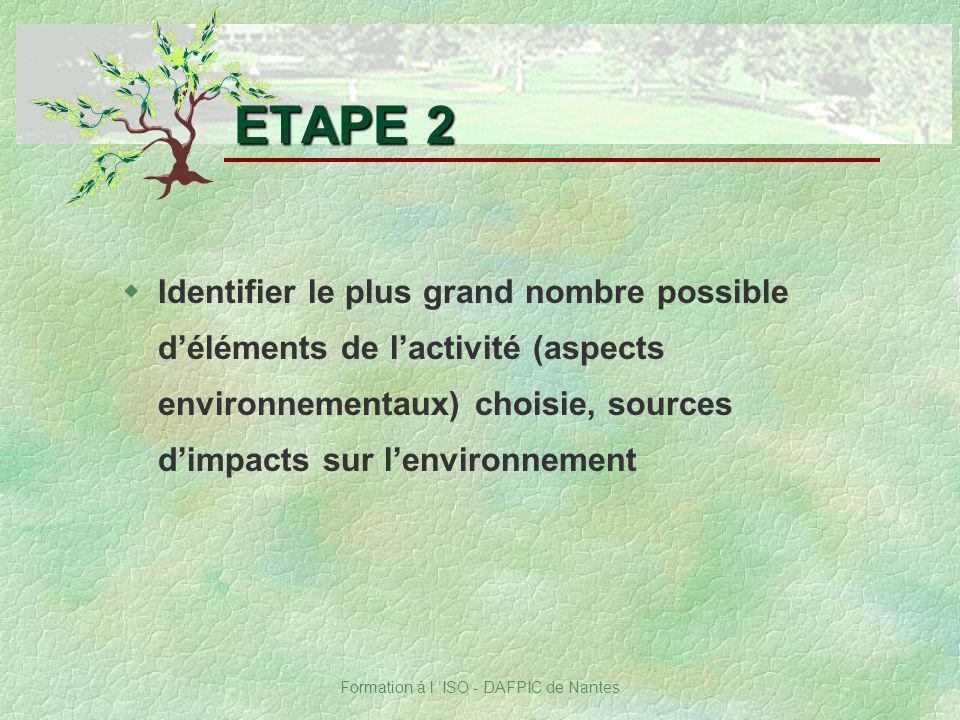 Formation à l ISO - DAFPIC de Nantes wIdentifier le plus grand nombre possible déléments de lactivité (aspects environnementaux) choisie, sources dimp