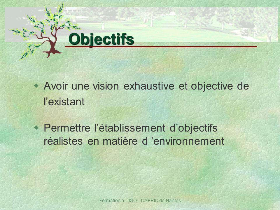 Formation à l ISO - DAFPIC de Nantes wAvoir une vision exhaustive et objective de lexistant wPermettre létablissement dobjectifs réalistes en matière