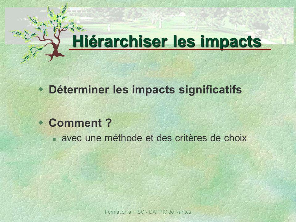 Formation à l ISO - DAFPIC de Nantes wDéterminer les impacts significatifs wComment ? n avec une méthode et des critères de choix Hiérarchiser les imp