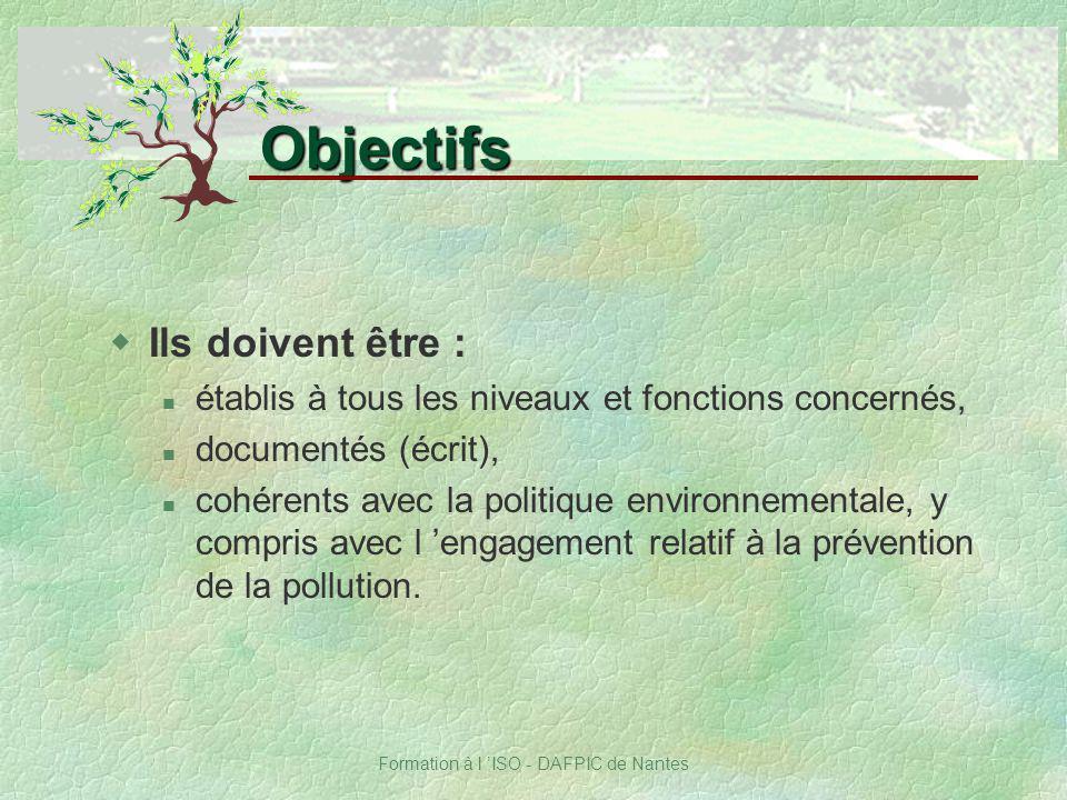 Formation à l ISO - DAFPIC de Nantes wIls doivent être : n établis à tous les niveaux et fonctions concernés, n documentés (écrit), n cohérents avec l