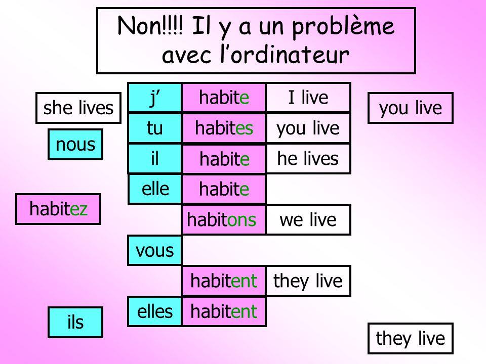 jhabiteI live tuhabitesyou live il habite he lives elle habite she lives nous habitonswe live vous habitez you live ils habitentthey live elleshabitent they live Non!!!.