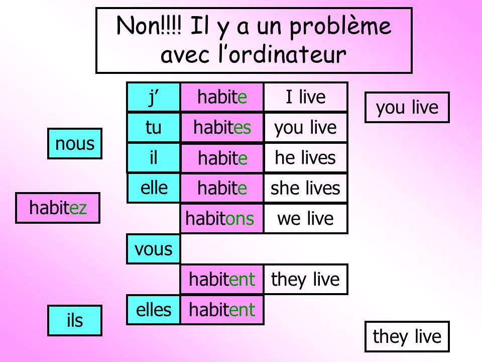 jhabiteI live tuhabitesyou live il habite he lives elle habiteshe lives nous habitonswe live vous habitez you live ils habitentthey live elleshabitent they live Non!!!.