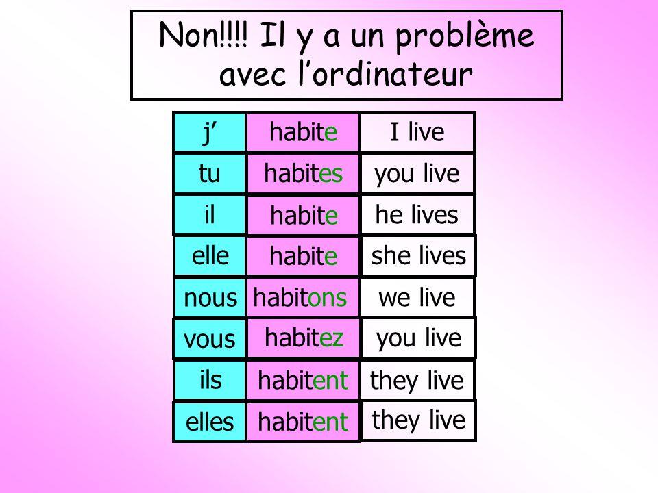 jhabiteI live tuhabitesyou live il habite he lives elle habite she lives nous habitonswe live vous habitezyou live ils habitentthey live elleshabitent they live Non!!!.