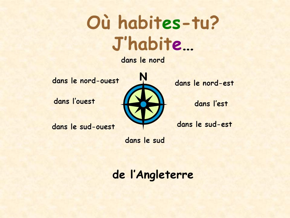 Où habit_ _-tu? à la _ _ _ _agne