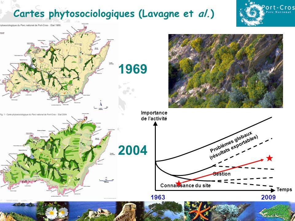 1963 2009 Temps Importance de lactivité Connaissance du site Gestion Problèmes globaux (résultats exportables) Cartes phytosociologiques (Lavagne et a