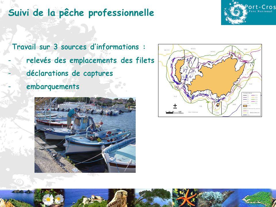 Suivi de la pêche professionnelle Travail sur 3 sources dinformations : -relevés des emplacements des filets -déclarations de captures -embarquements
