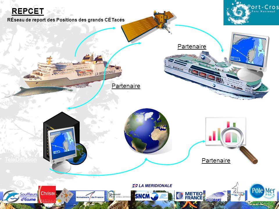 REPCET Serveur REPCETwww RÉseau de report des Positions des grands CÉTacés Partenaire Centralisation Traitement TeleDiffusion Partenaire