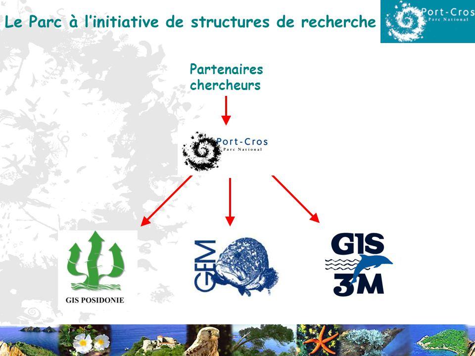 Le Parc à linitiative de structures de recherche Partenaires chercheurs