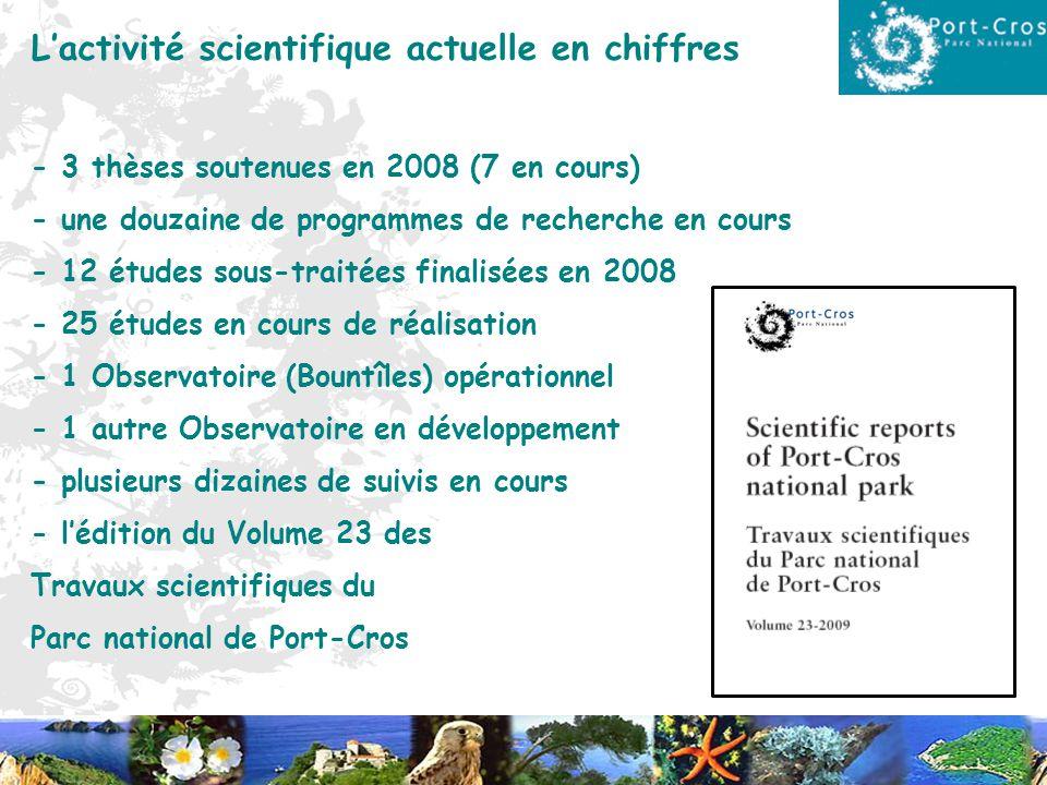 Lactivité scientifique actuelle en chiffres - 3 thèses soutenues en 2008 (7 en cours) - une douzaine de programmes de recherche en cours - 12 études s