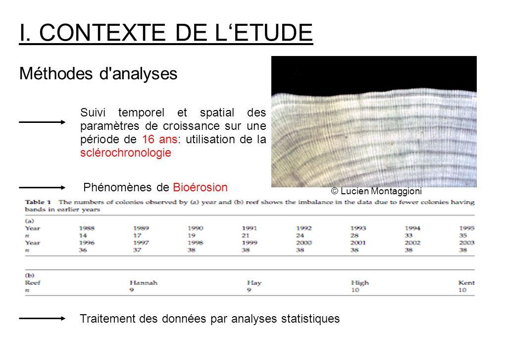 I. CONTEXTE DE LETUDE Méthodes d'analyses Suivi temporel et spatial des paramètres de croissance sur une période de 16 ans: utilisation de la scléroch