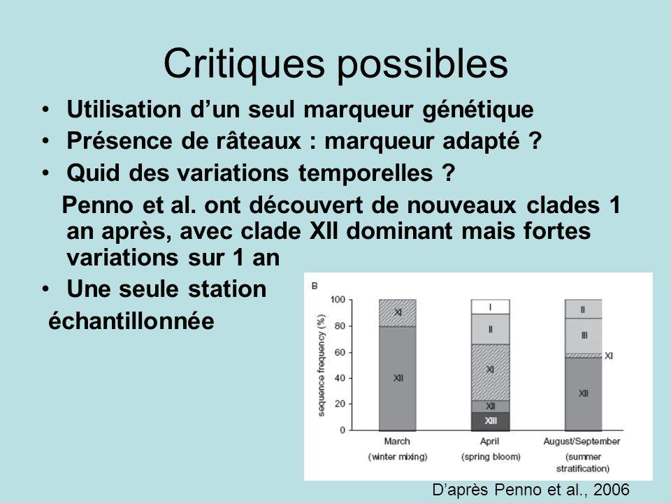 12 Critiques possibles Utilisation dun seul marqueur génétique Présence de râteaux : marqueur adapté ? Quid des variations temporelles ? Penno et al.