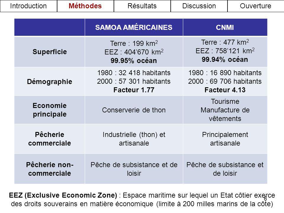 6 SAMOA AMÉRICAINESCNMI Superficie Terre : 199 km 2 EEZ : 404670 km 2 99.95% océan Terre : 477 km 2 EEZ : 758121 km 2 99.94% océan Démographie 1980 :