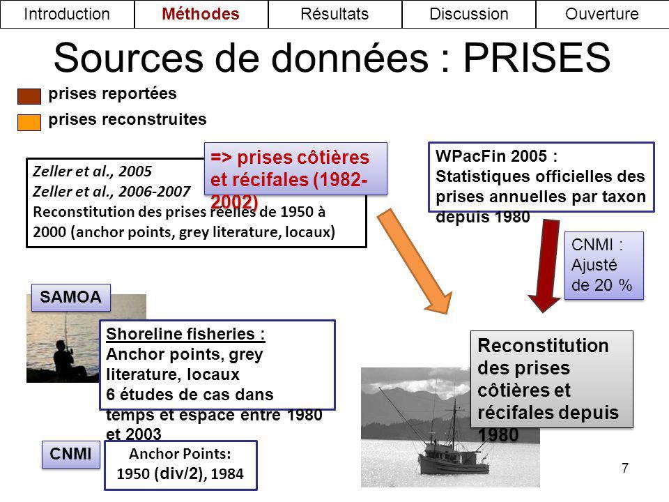 7 Sources de données : PRISES WPacFin 2005 : Statistiques officielles des prises annuelles par taxon depuis 1980 Zeller et al., 2005 Zeller et al., 20