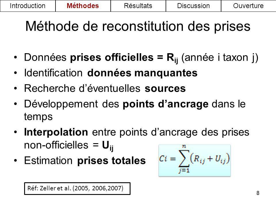 8 Méthode de reconstitution des prises Données prises officielles = R ij (année i taxon j) Identification données manquantes Recherche déventuelles so