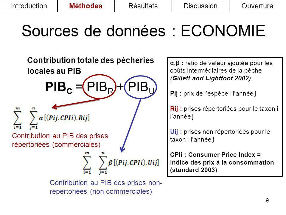 9 Sources de données : ECONOMIE Contribution totale des pêcheries locales au PIB PIB C = PIB R + PIB U Contribution au PIB des prises répertoriées (co