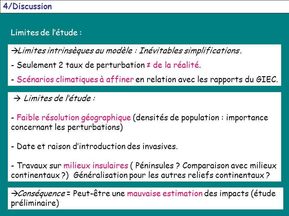 17 4/Discussion Limites de létude : Limites intrinsèques au modèle : Inévitables simplifications. - Seulement 2 taux de perturbation de la réalité. -