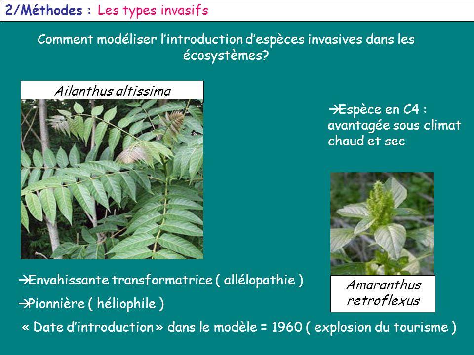 9 2/Méthodes : Les types invasifs Comment modéliser lintroduction despèces invasives dans les écosystèmes? Ailanthus altissima Amaranthus retroflexus