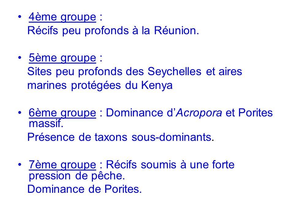 4ème groupe : Récifs peu profonds à la Réunion. 5ème groupe : Sites peu profonds des Seychelles et aires marines protégées du Kenya 6ème groupe : Domi