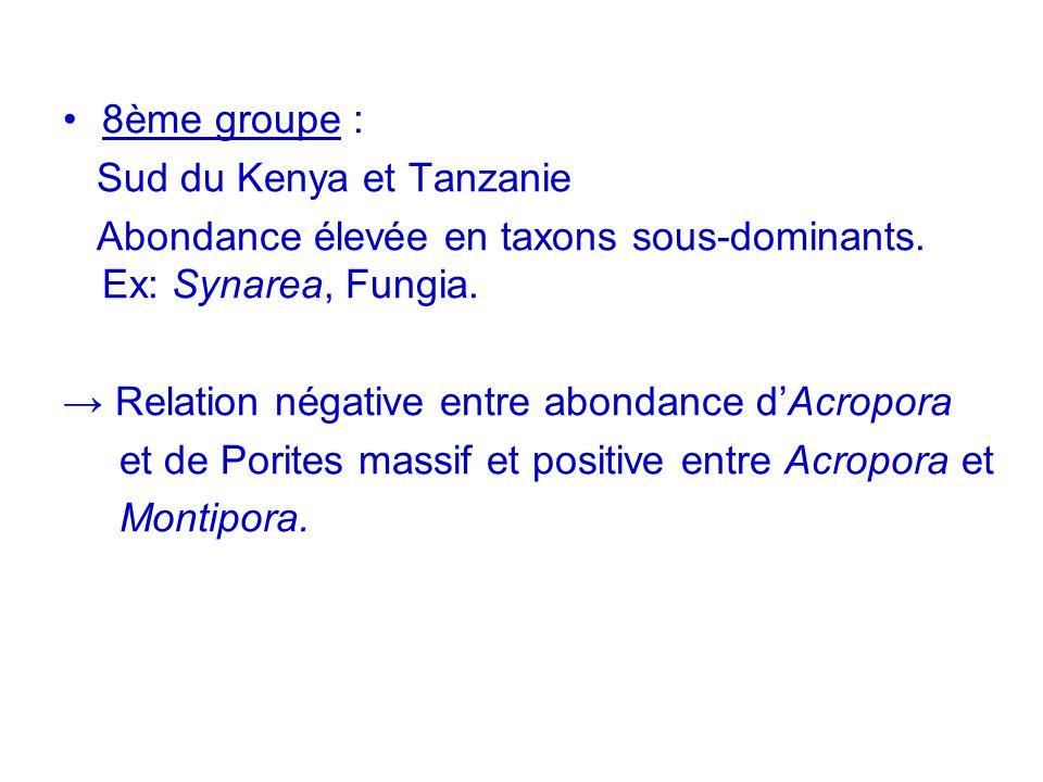 8ème groupe : Sud du Kenya et Tanzanie Abondance élevée en taxons sous-dominants. Ex: Synarea, Fungia. Relation négative entre abondance dAcropora et