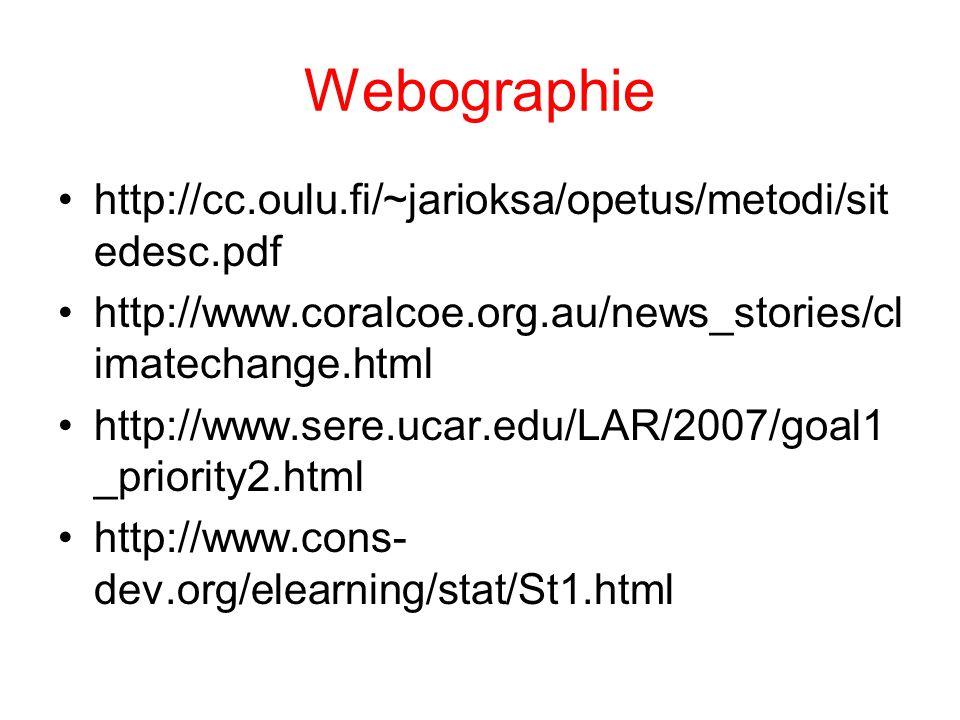Webographie http://cc.oulu.fi/~jarioksa/opetus/metodi/sit edesc.pdf http://www.coralcoe.org.au/news_stories/cl imatechange.html http://www.sere.ucar.e