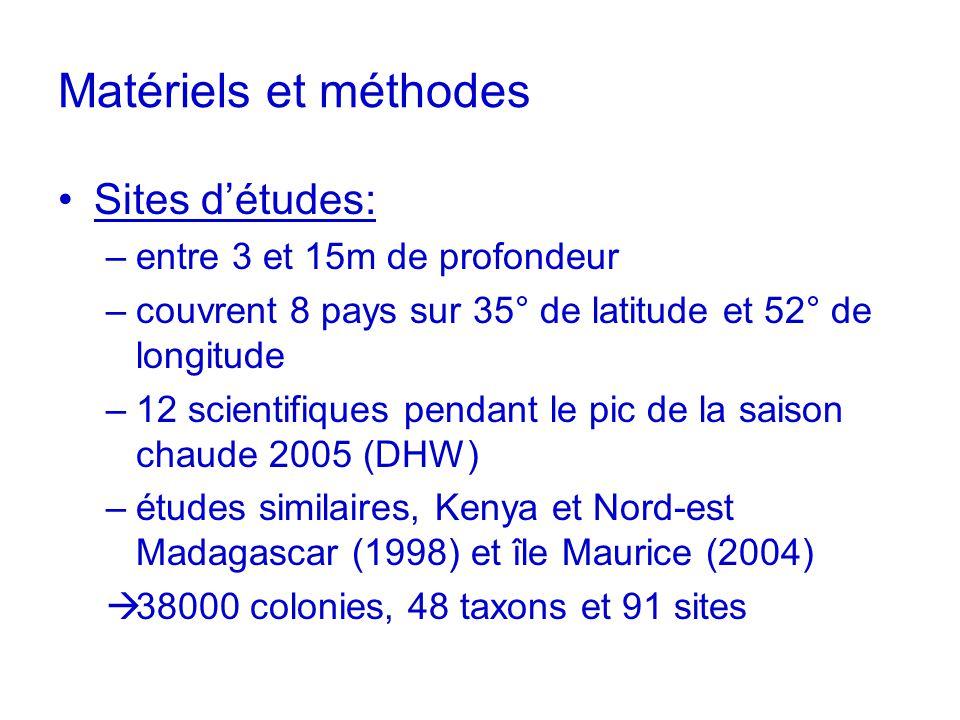Matériels et méthodes Sites détudes: –entre 3 et 15m de profondeur –couvrent 8 pays sur 35° de latitude et 52° de longitude –12 scientifiques pendant