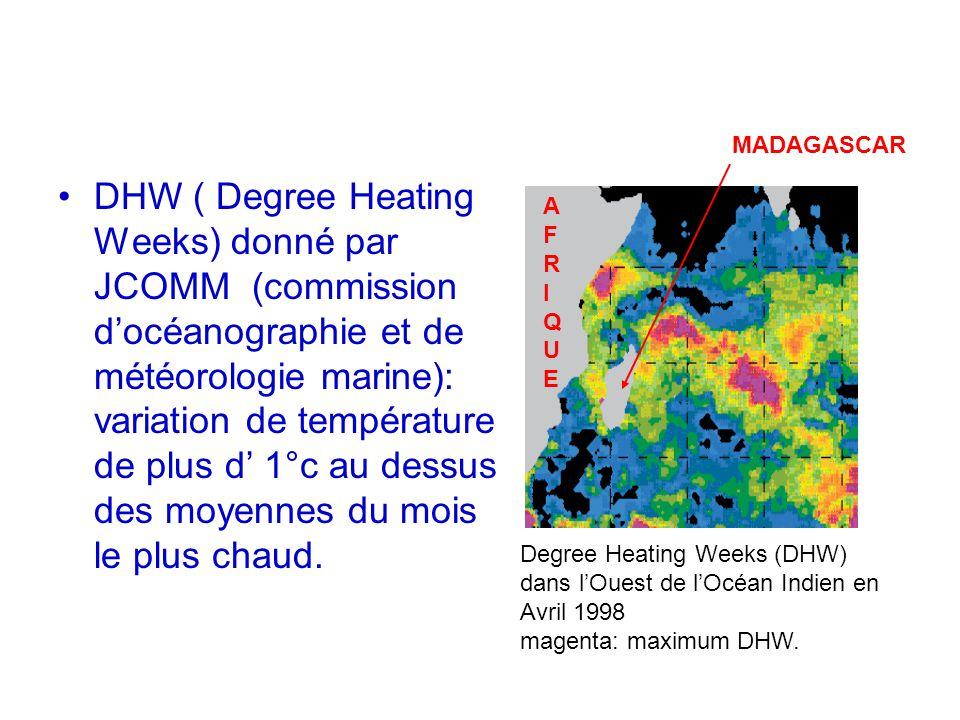 DHW ( Degree Heating Weeks) donné par JCOMM (commission docéanographie et de météorologie marine): variation de température de plus d 1°c au dessus de