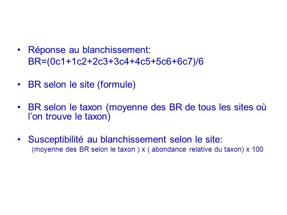 Réponse au blanchissement: BR=(0c1+1c2+2c3+3c4+4c5+5c6+6c7)/6 BR selon le site (formule) BR selon le taxon (moyenne des BR de tous les sites où lon tr