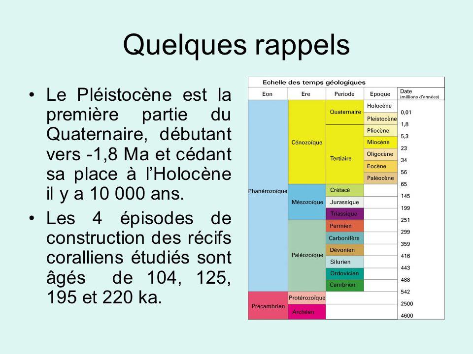 Quelques rappels Le Pléistocène est la première partie du Quaternaire, débutant vers -1,8 Ma et cédant sa place à lHolocène il y a 10 000 ans.