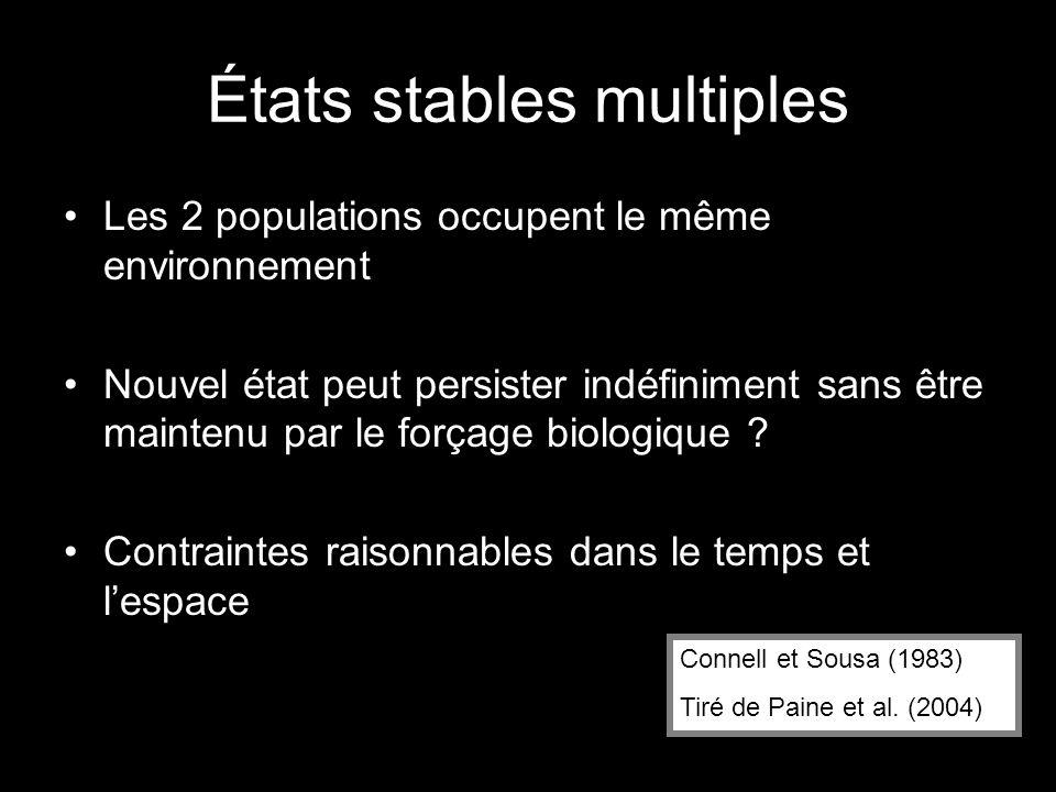 États stables multiples Les 2 populations occupent le même environnement Nouvel état peut persister indéfiniment sans être maintenu par le forçage biologique .