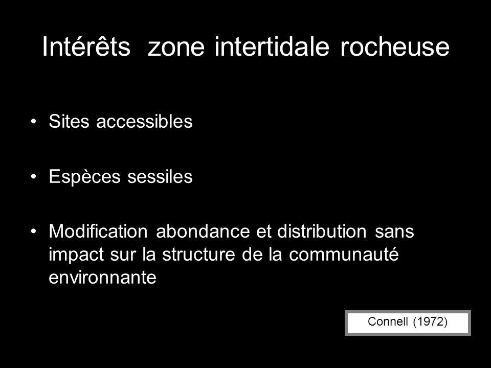 Intérêts zone intertidale rocheuse Sites accessibles Espèces sessiles Modification abondance et distribution sans impact sur la structure de la communauté environnante Connell (1972)