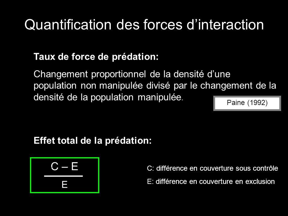 Quantification des forces dinteraction Paine (1992) C – E E Taux de force de prédation: Changement proportionnel de la densité dune population non manipulée divisé par le changement de la densité de la population manipulée.
