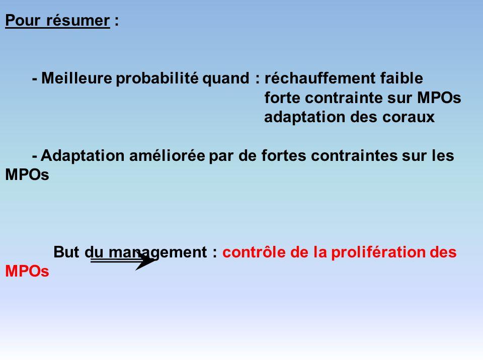 Pour résumer : - Meilleure probabilité quand : réchauffement faible forte contrainte sur MPOs adaptation des coraux - Adaptation améliorée par de fortes contraintes sur les MPOs But du management : contrôle de la prolifération des MPOs