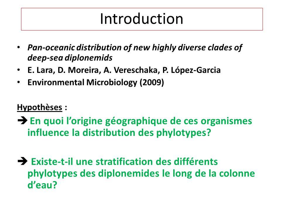 Pan-oceanic distribution of new highly diverse clades of deep-sea diplonemids E. Lara, D. Moreira, A. Vereschaka, P. López-Garcia Environmental Microb