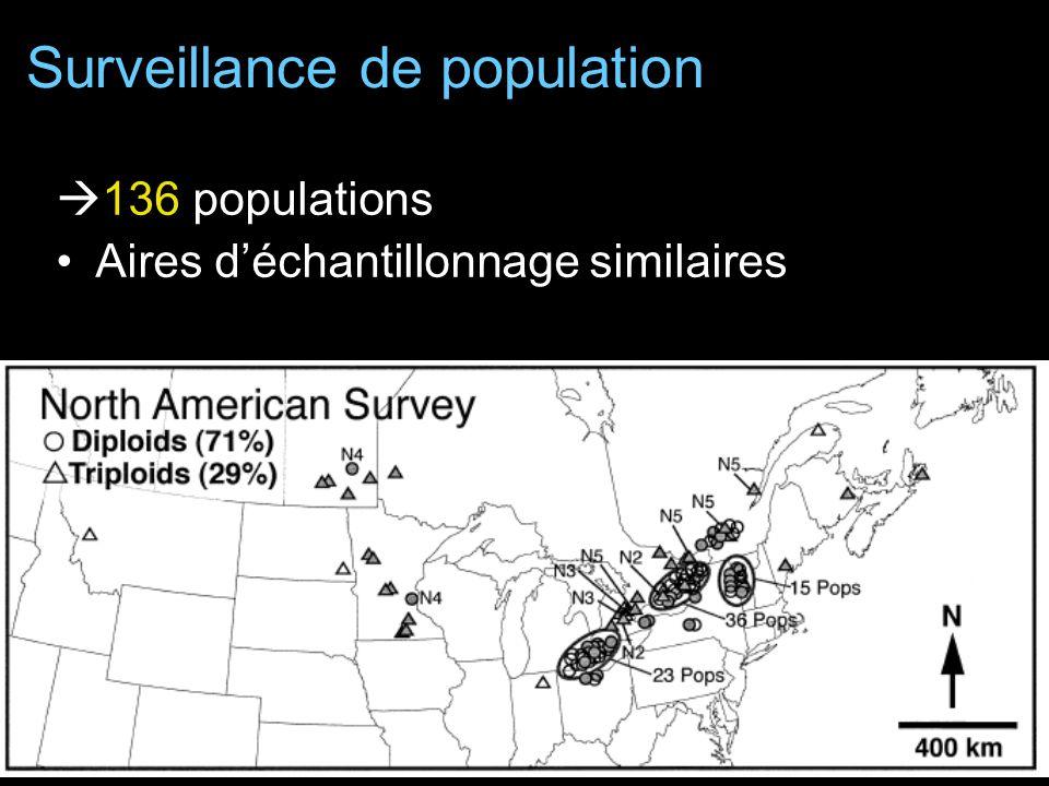 Surveillance de population 136 populations Aires déchantillonnage similaires