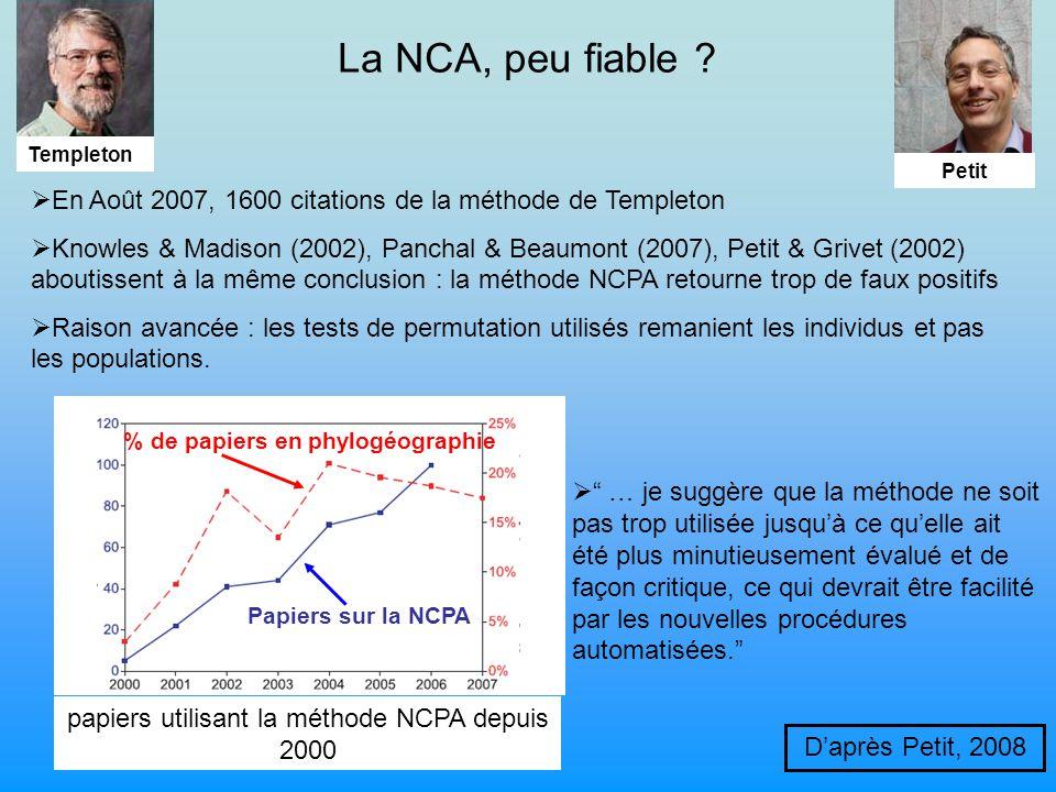 Daprès Petit, 2008 papiers utilisant la méthode NCPA depuis 2000 Papiers sur la NCPA % de papiers en phylogéographie La NCA, peu fiable .