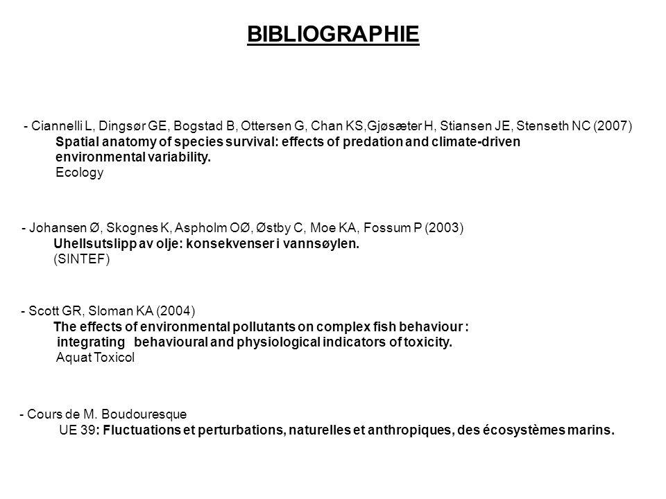 - Johansen Ø, Skognes K, Aspholm OØ, Østby C, Moe KA, Fossum P (2003) Uhellsutslipp av olje: konsekvenser i vannsøylen. (SINTEF) - Scott GR, Sloman KA