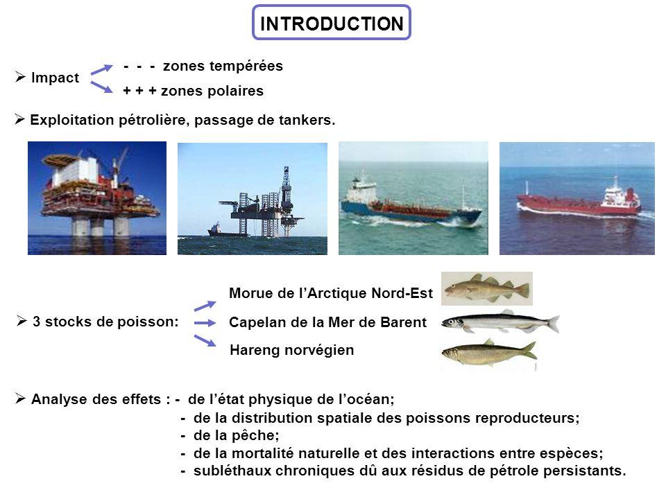 INTRODUCTION Impact - - - zones tempérées + + + zones polaires Exploitation pétrolière, passage de tankers. Analyse des effets : - de létat physique d