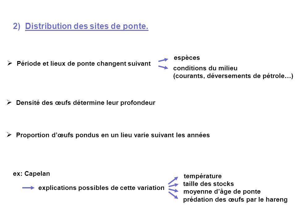 2) Distribution des sites de ponte. Période et lieux de ponte changent suivant espèces conditions du milieu (courants, déversements de pétrole…) Densi