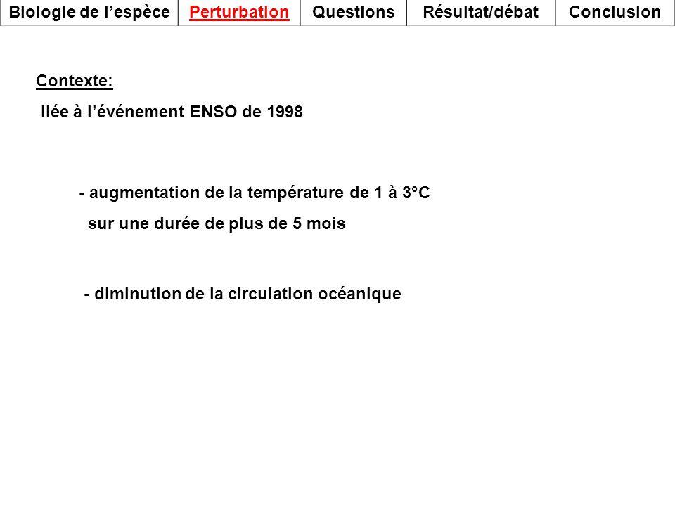 Contexte: liée à lévénement ENSO de 1998 Biologie de lespècePerturbationQuestionsRésultat/débatConclusion - diminution de la circulation océanique - augmentation de la température de 1 à 3°C sur une durée de plus de 5 mois