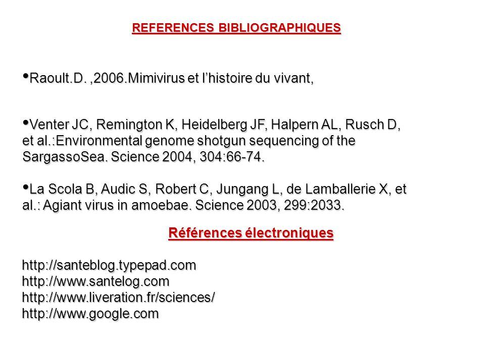 REFERENCES BIBLIOGRAPHIQUES Références électroniques http://santeblog.typepad.comhttp://www.santelog.comhttp://www.liveration.fr/sciences/http://www.g