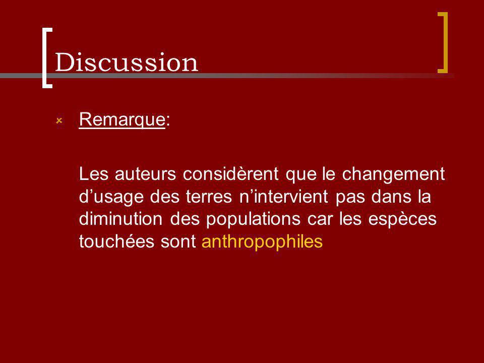 Discussion Remarque: Les auteurs considèrent que le changement dusage des terres nintervient pas dans la diminution des populations car les espèces touchées sont anthropophiles
