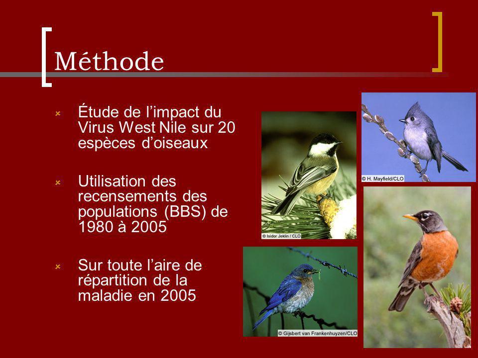 Méthode Étude de limpact du Virus West Nile sur 20 espèces doiseaux Utilisation des recensements des populations (BBS) de 1980 à 2005 Sur toute laire de répartition de la maladie en 2005