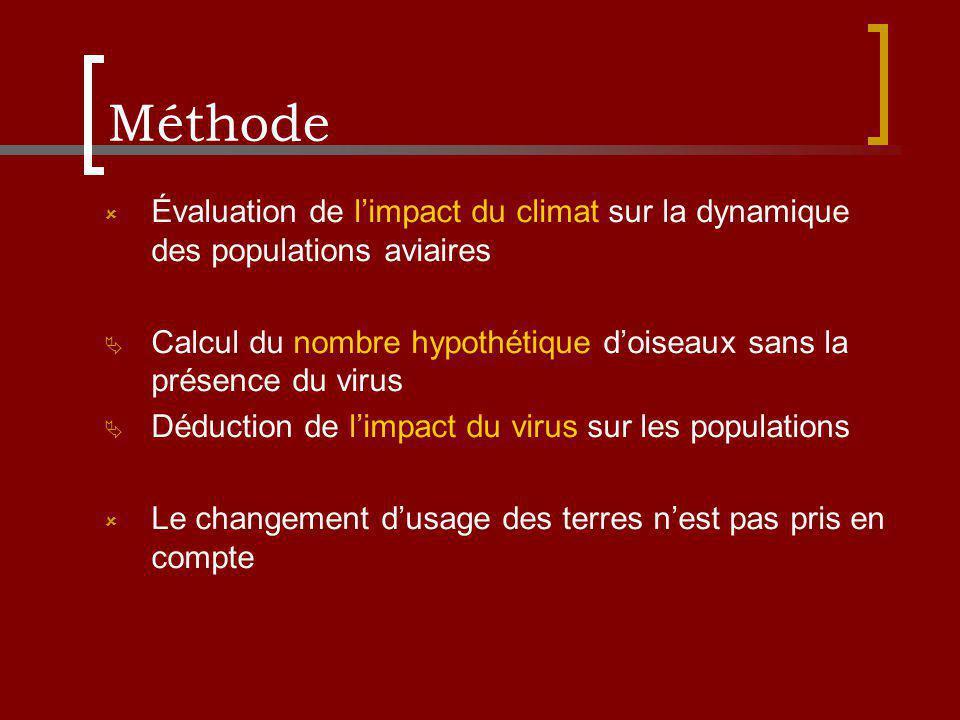 Méthode Évaluation de limpact du climat sur la dynamique des populations aviaires Calcul du nombre hypothétique doiseaux sans la présence du virus Déd